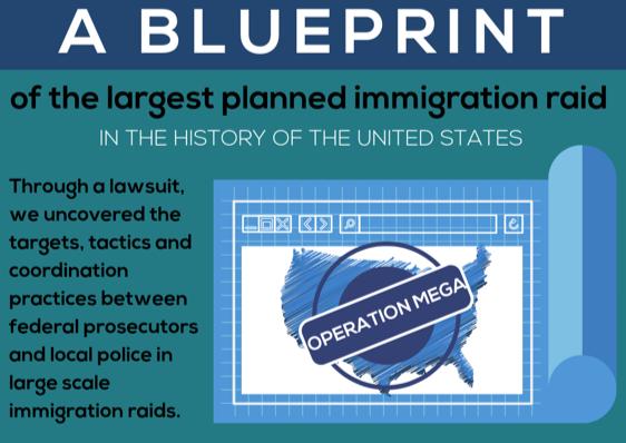 Blueprint for Terror